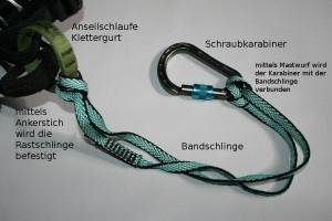 Klettersteig Bandschlinge : Klettersteig sicherheitsausrüstung u klettersteige für einsteiger